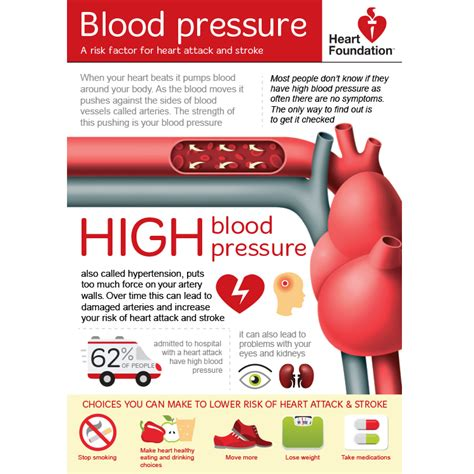 Hypothyrodism and high blood pressure picture 2