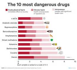 taking 20 zolcalm tablets is danger picture 5