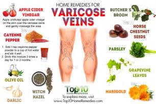 varicose veins cream treatment that can buy in picture 6