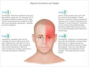 migraine pain relief picture 2