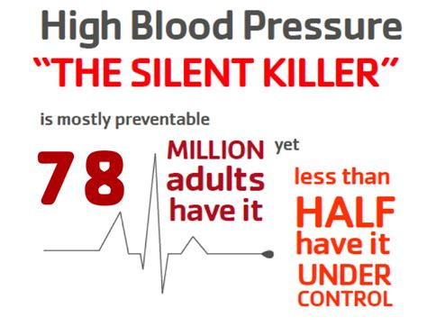 High blood pressure and labor law picture 3