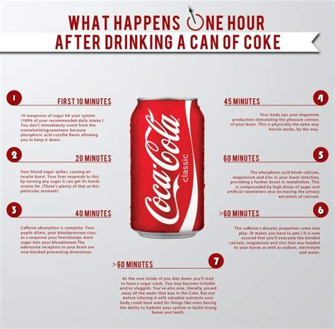 diet coke unhealthy picture 5