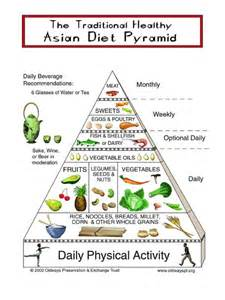 chinses diet plan for planning pregnancy picture 13