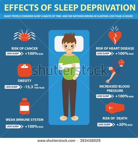 consequences of sleep depravation picture 9