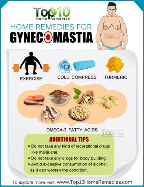 gynecomastia testosterone replacement therapy picture 1