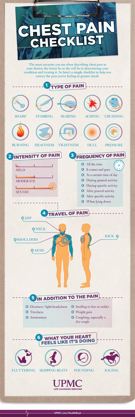 mx3 can prevent breast pain picture 6