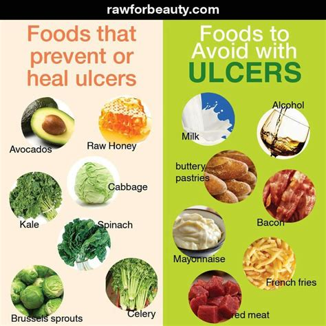 gastric ulcer diet picture 1