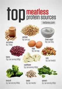 foods with amino acid used to muscle workout picture 6