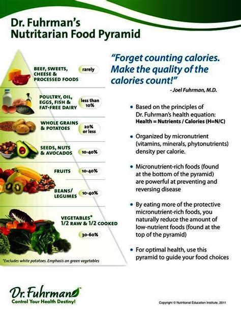 healthy weight gain menu picture 1