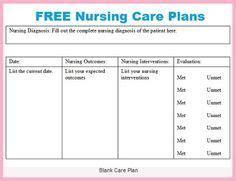 nanda nursing care plan for prolapsed utueris picture 5