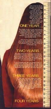 how long does it take hair to grow 6 inches picture 2