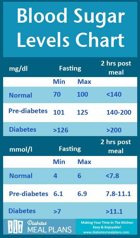 non drug remedy for high blood pressure picture 3