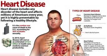 american heart congestive failure diet picture 15