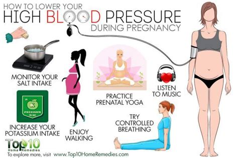 dangers of low blood pressure in pregnancy picture 15