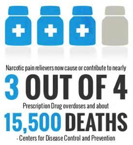 new narcotic prescription laws 2014 picture 17