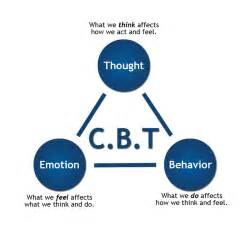 cognitive behavioral therapy and insomnia picture 2