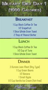 1000 calorie a day diet picture 9