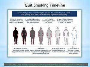 symtoms when you quit smoking picture 10