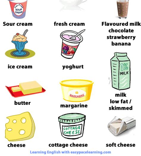 uk list low cholesterol dairy products picture 8