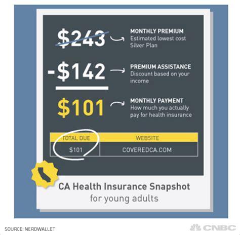 health insurance marin ca picture 10