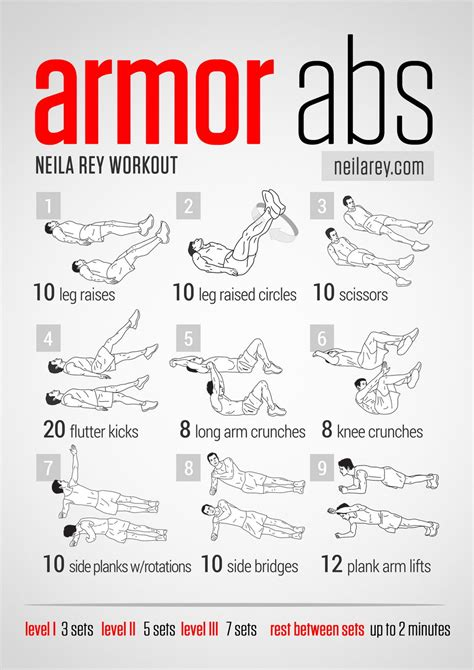 weight training for fat loss picture 10