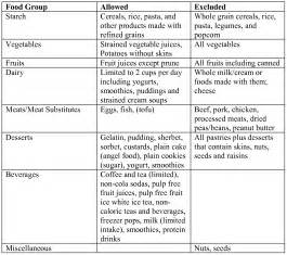 hgh fiber and low fat food lists picture 5