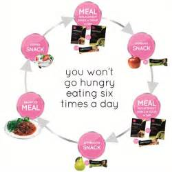6 meals a day diet picture 2