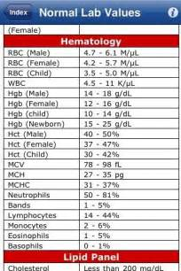 lab values for thyroid picture 3