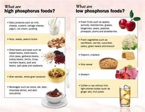 dialysis diet picture 5