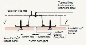 fire resistant joint systems picture 9