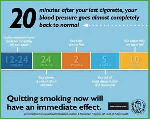 quit smoking benefits picture 9