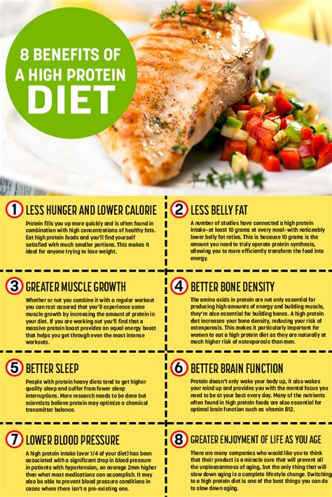 all protein diet picture 11