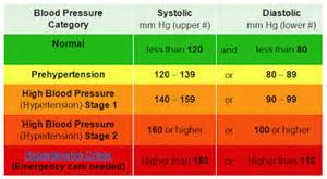 Blood pressure medications uk picture 1