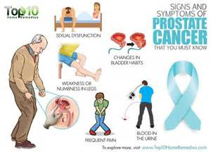 prostate cancer signs and symptoms picture 3