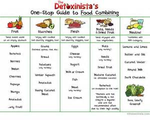 a gas free diet picture 15