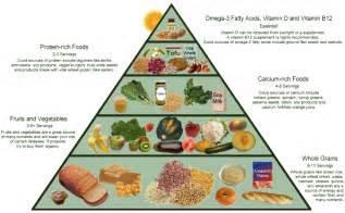 vegan diet picture 7