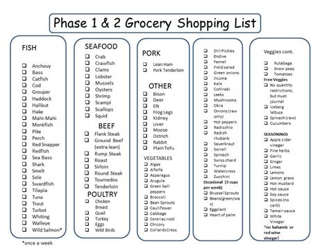 south beach diet shopping list picture 10