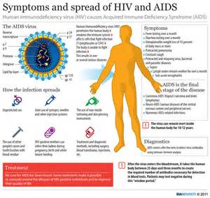 early signs and symptoms of hiv infection in picture 10