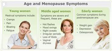 and aging menopause picture 6