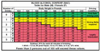 chart to track weight loss picture 13