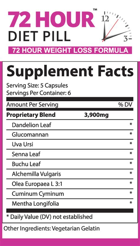 facts about reloramax diet pills picture 3