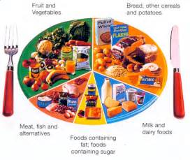healthy diet foods picture 9