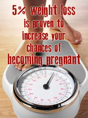 weight loss and infertility picture 1