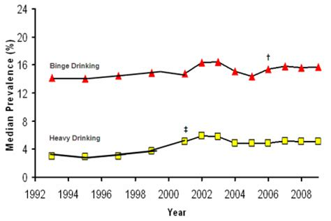 cdc report deaths due to diet and lifestyle picture 11