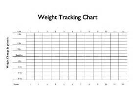 weight loss graph picture 18