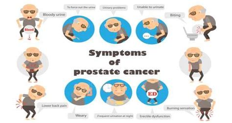 symptoms of prostate trouble picture 7