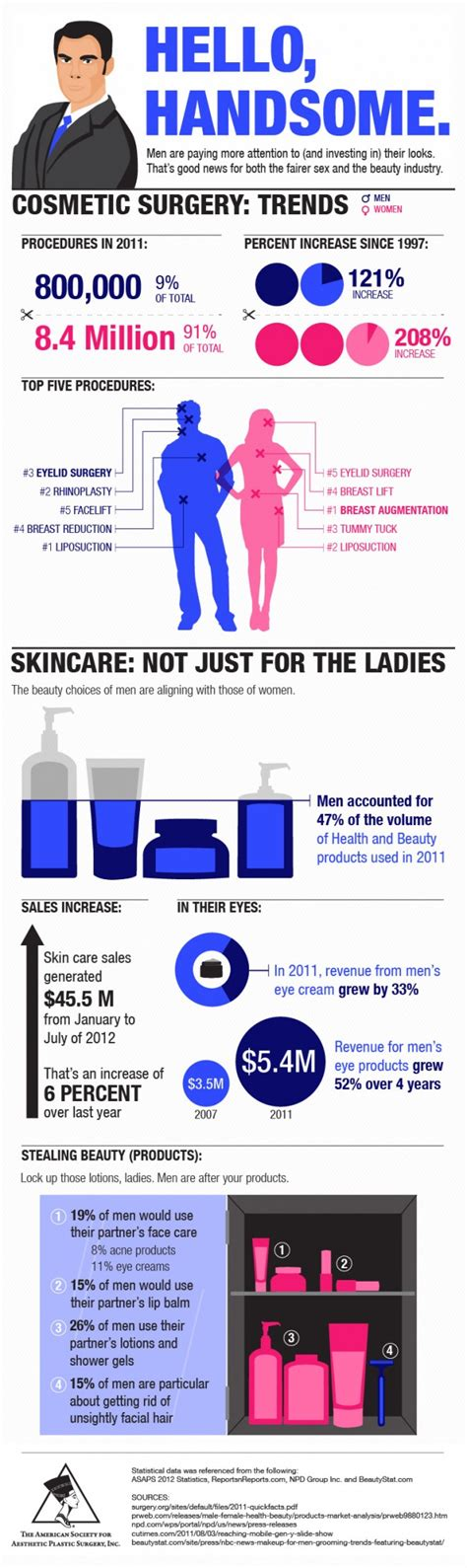 american anti aging solutions picture 2