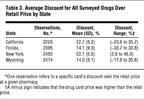 medicare prescription drug card picture 7