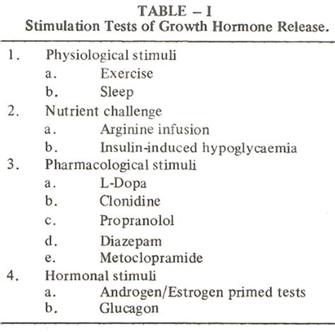 hgh testing picture 2