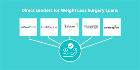 weight loss surgery financing picture 3